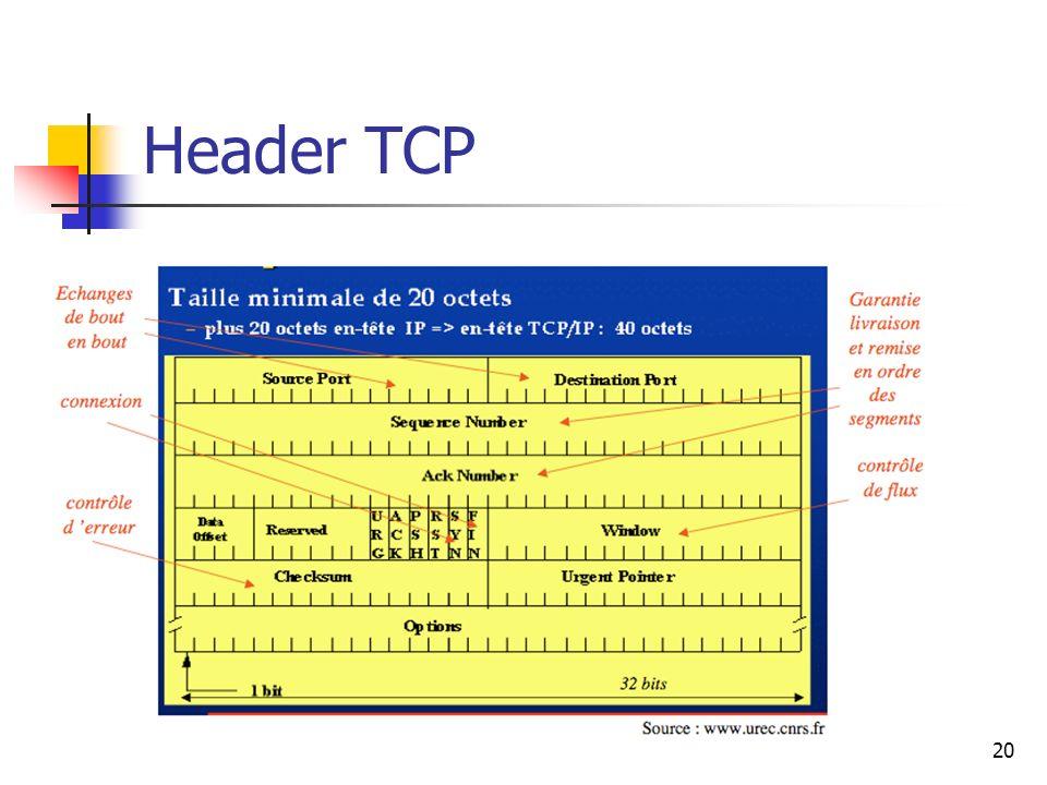 Header TCP 20