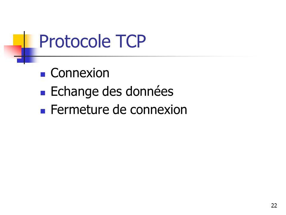 Protocole TCP Connexion Echange des données Fermeture de connexion 22