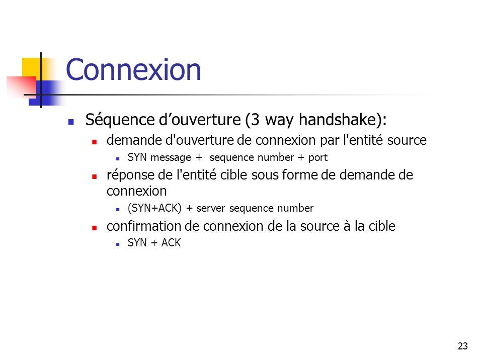 Connexion Séquence douverture (3 way handshake): demande d'ouverture de connexion par l'entité source SYN message + sequence number + port réponse de