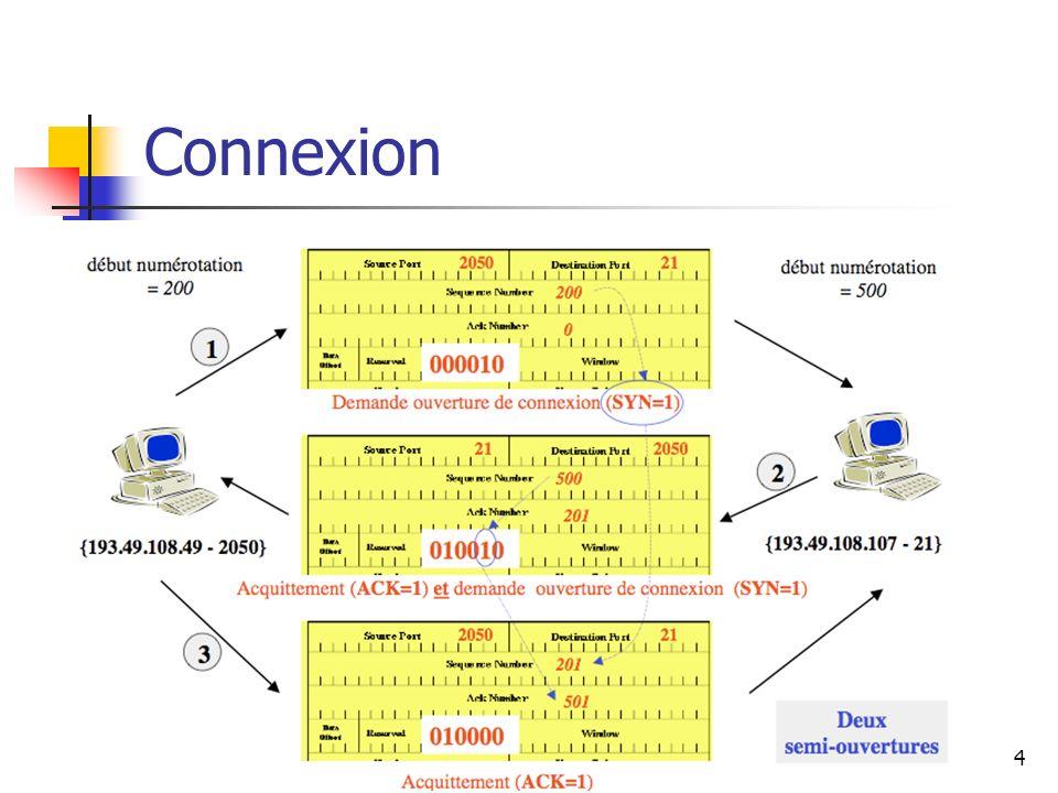 Connexion 24