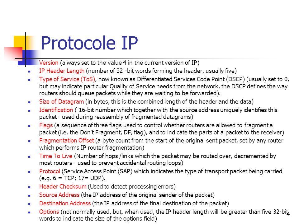 Routage Le service offert par la couche Réseau (protocole IP) est l acheminement des datagrammes d une station connectée au réseau à une autre station, sans connexion.