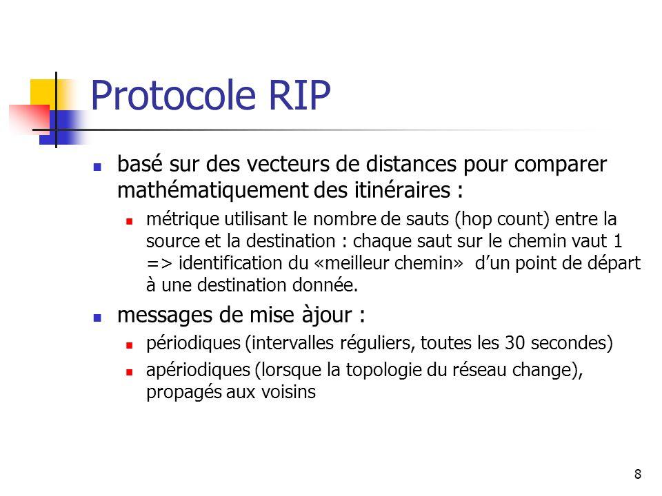 Protocole RIP Stabilité et particularité du protocole RIP empêche les boucles de routage de continuer indéfiniment : le nombre maximal de sauts permis entre la source et la destination est 15.