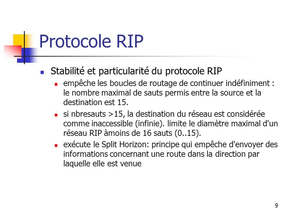 Protocole RIP Stabilité et particularité du protocole RIP empêche les boucles de routage de continuer indéfiniment : le nombre maximal de sauts permis