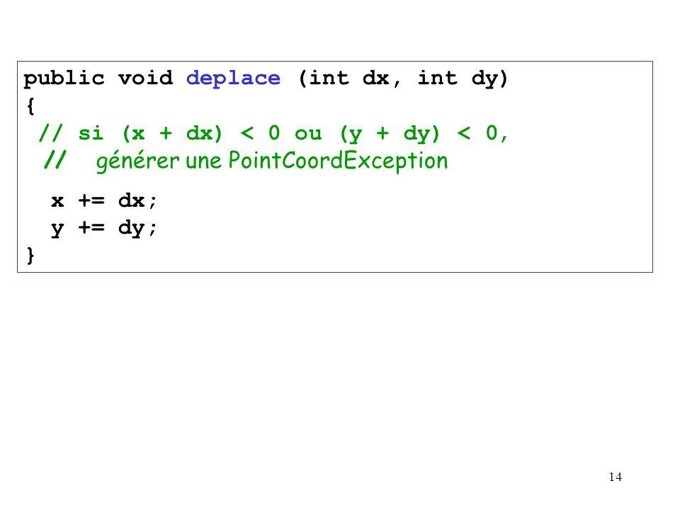14 public void deplace (int dx, int dy) { // si (x + dx) < 0 ou (y + dy) < 0, // générer une PointCoordException x += dx; y += dy; }