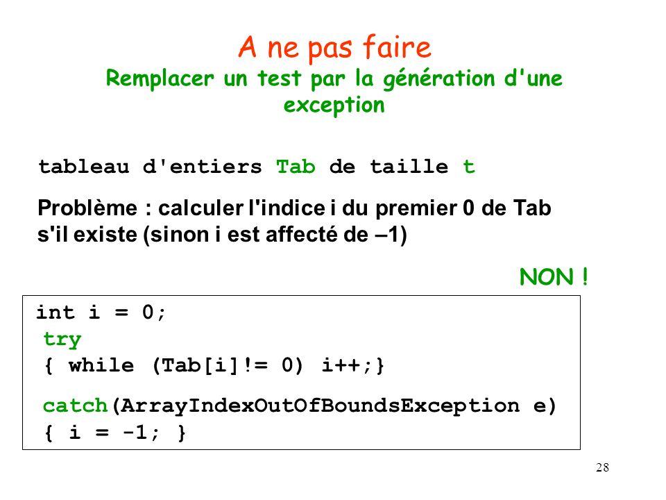 28 A ne pas faire Remplacer un test par la génération d une exception tableau d entiers Tab de taille t Problème : calculer l indice i du premier 0 de Tab s il existe (sinon i est affecté de –1) int i = 0; try { while (Tab[i]!= 0) i++;} catch(ArrayIndexOutOfBoundsException e) { i = -1; } NON !