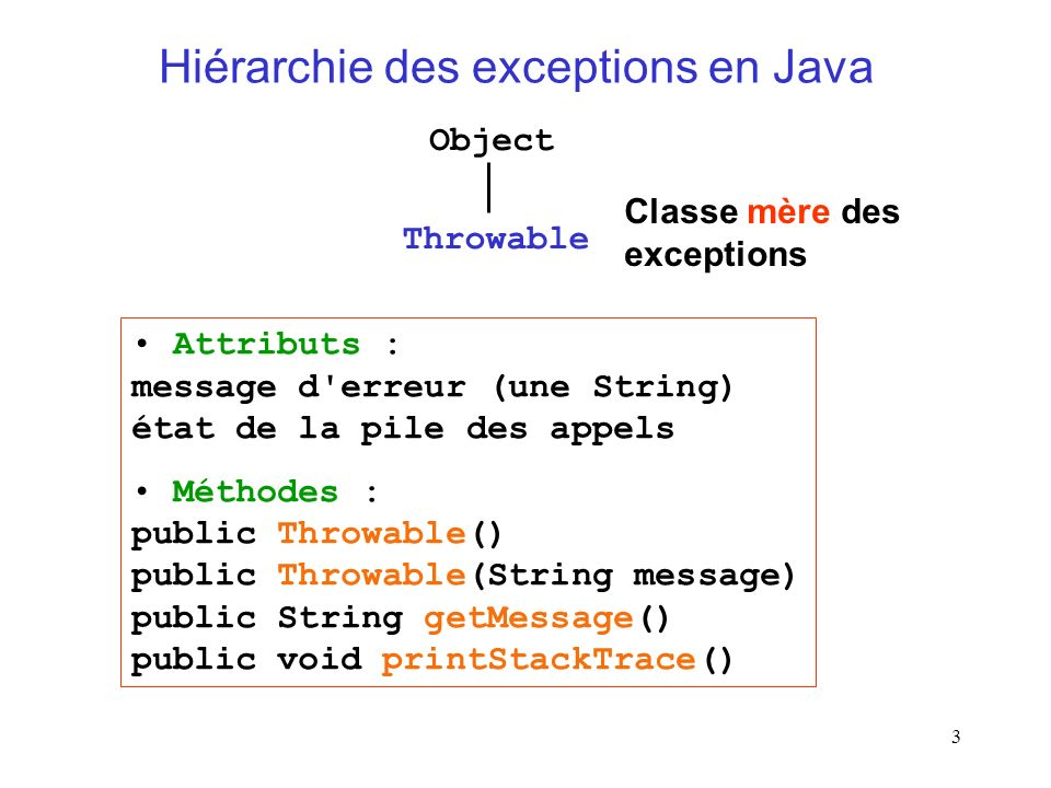 3 Hiérarchie des exceptions en Java Object Throwable Classe mère des exceptions Attributs : message d erreur (une String) état de la pile des appels Méthodes : public Throwable() public Throwable(String message) public String getMessage() public void printStackTrace()