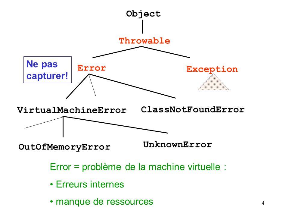 5 Exception RunTimeException Erreurs de programmation Arithmetic Exception (ex: div par 0) NumberFormatException (ex: String -> int) NegativeArraySizeException ArrayIndexOutOfBoundsException IOException causes externes et exceptions utilisateurs