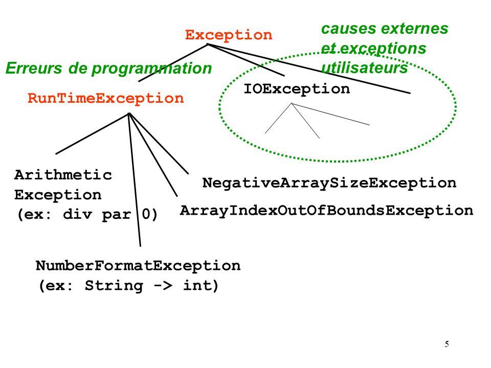 16 Capture versus transmission d exception public static int lireEntier() { BufferedReader clavier = new BufferedReader (new InputStreamReader(System.in)); String s = clavier.readLine(); int ilu = Integer.parseInt(s); return ilu; } Erreur de compilation : lireEntier() doit capturer l exception susceptible d être transmise par readLine() ou déclarer qu elle peut transmettre une exception (la laisser passer)