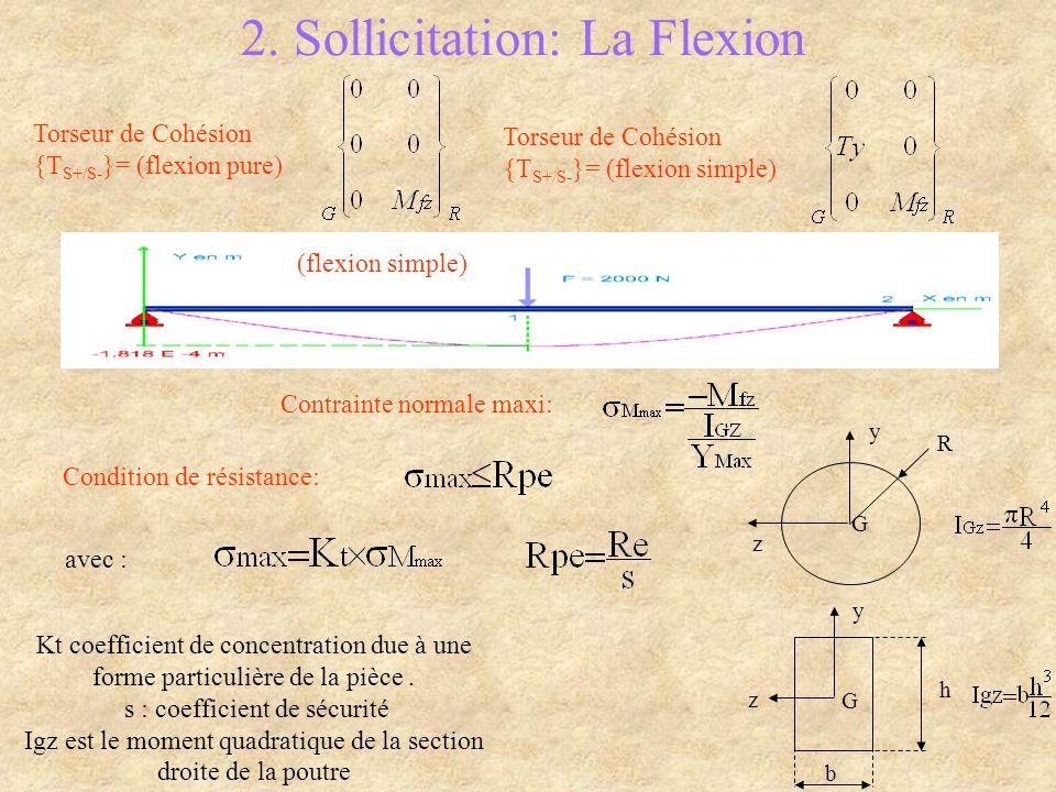 2. Sollicitation: La Flexion Torseur de Cohésion {T S+/S- }= (flexion pure) Contrainte normale maxi: Condition de résistance: Kt coefficient de concen