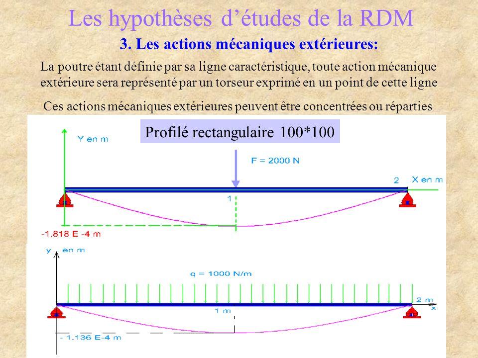 Les hypothèses détudes de la RDM 3.