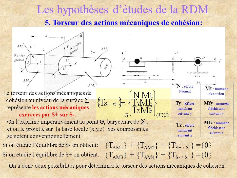 Les hypothèses détudes de la RDM 5.