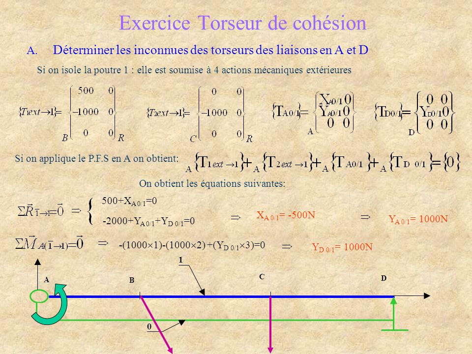 Exercice Torseur de cohésion A.