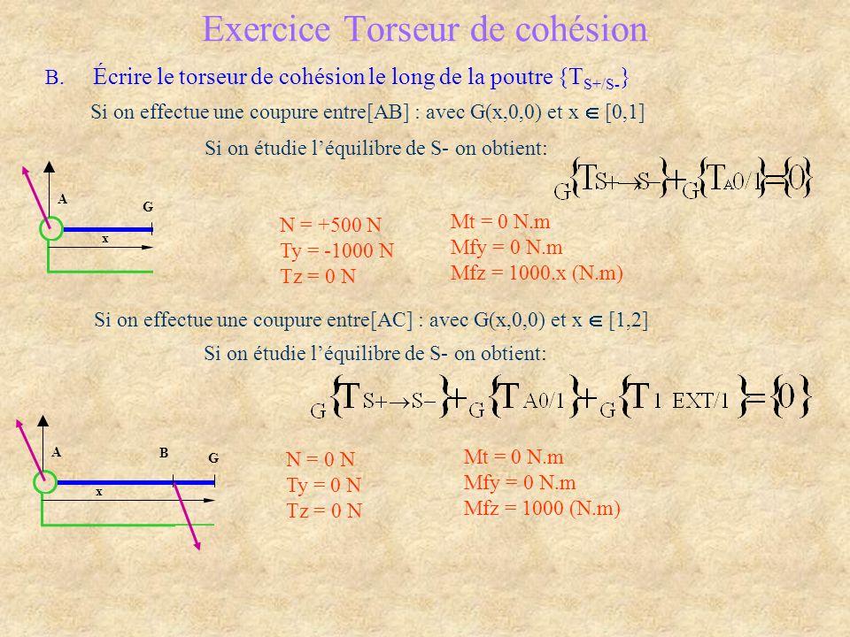 x 0 A D C B 1 G x 0 A D C B 1 G Exercice Torseur de cohésion B.