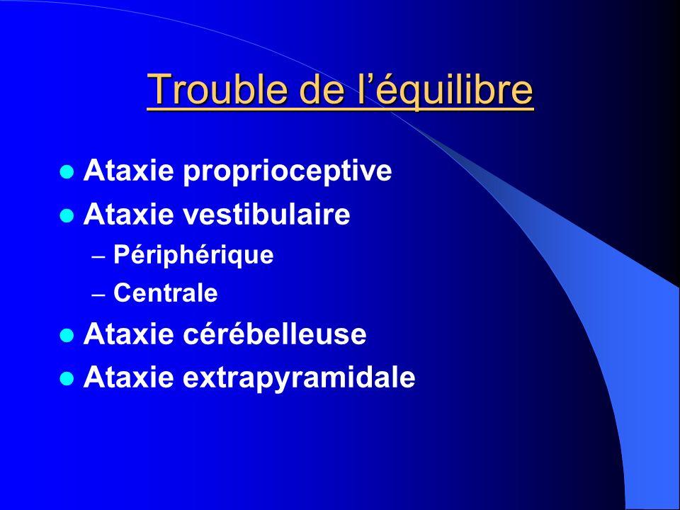 Trouble de léquilibre Ataxie proprioceptive Ataxie vestibulaire – Périphérique – Centrale Ataxie cérébelleuse Ataxie extrapyramidale