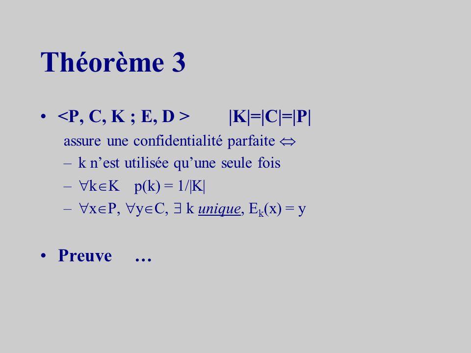 Théorème 3 |K|=|C|=|P| assure une confidentialité parfaite –k nest utilisée quune seule fois – k Kp(k) = 1/|K| – x P, y C, k unique, E k (x) = y Preuve…