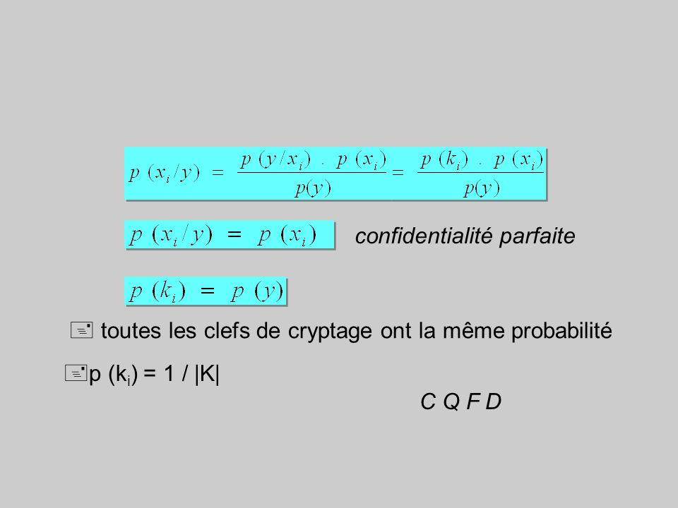 Hypothèse : confidentialité parfaite |C| = | {E (x,k) | x P k K } | |K| + il existe au moins une clef k qui crypte un x en un y |C| = |K| | {E (x,k) |