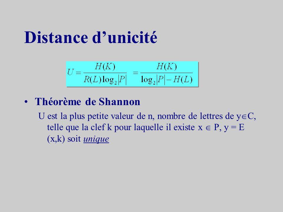 Distance dunicité Théorème de Shannon U est la plus petite valeur de n, nombre de lettres de y C, telle que la clef k pour laquelle il existe x P, y = E (x,k) soit unique