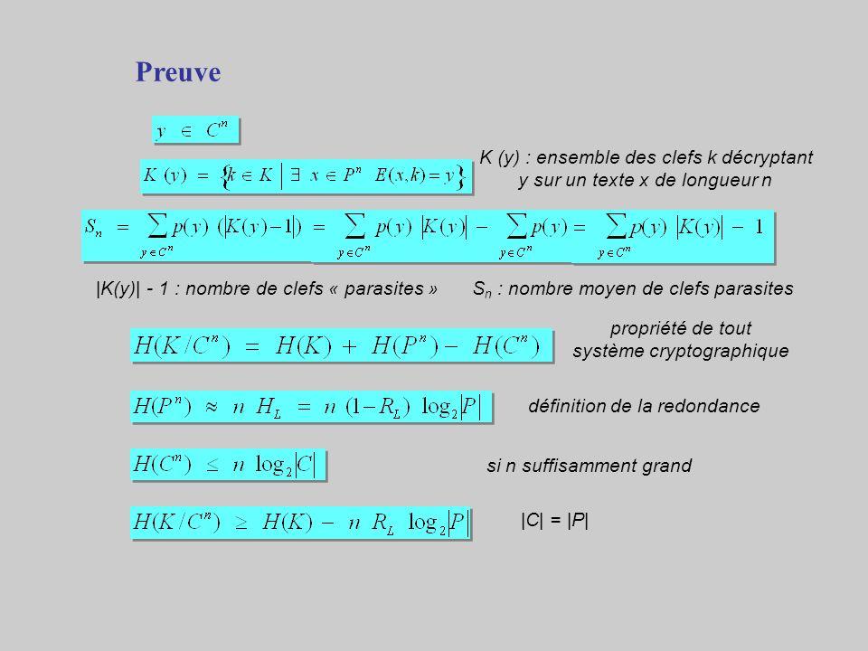 K (y) : ensemble des clefs k décryptant y sur un texte x de longueur n |K(y)| - 1 : nombre de clefs « parasites »S n : nombre moyen de clefs parasites propriété de tout système cryptographique définition de la redondance si n suffisamment grand |C| = |P| Preuve