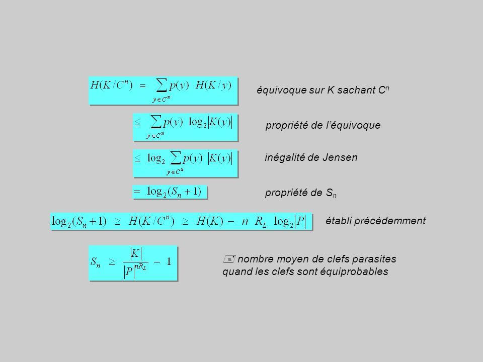 équivoque sur K sachant C n propriété de léquivoque inégalité de Jensen propriété de S n établi précédemment nombre moyen de clefs parasites quand les clefs sont équiprobables