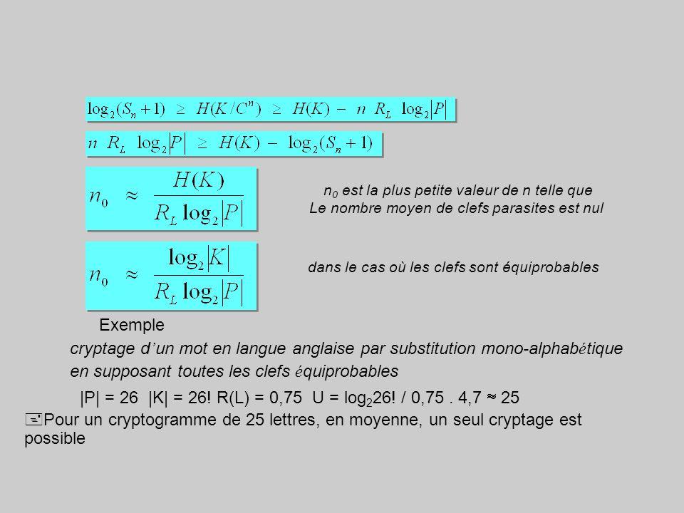 n 0 est la plus petite valeur de n telle que Le nombre moyen de clefs parasites est nul Exemple dans le cas où les clefs sont équiprobables Pour un cryptogramme de 25 lettres, en moyenne, un seul cryptage est possible |P| = 26|K| = 26!R(L) = 0,75 U = log 2 26.