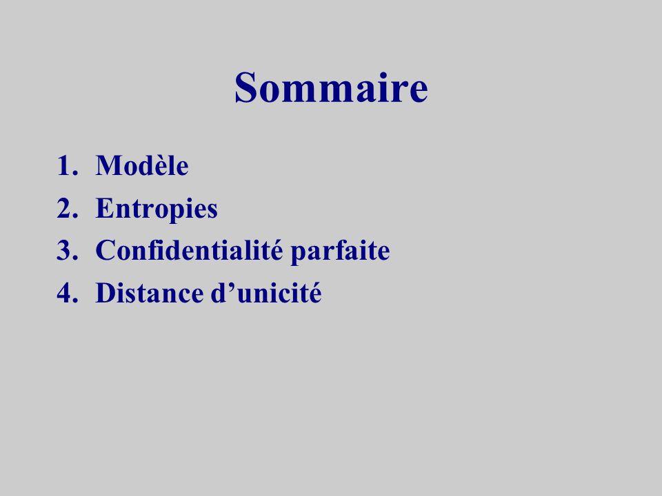 1.Modèle 2.Entropies 3.Confidentialité parfaite 4.Distance dunicité Sommaire