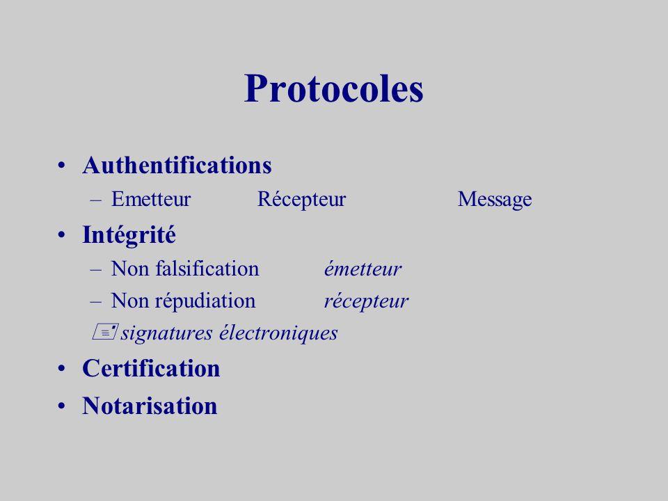 Cryptologie « futuriste » Caractéristiques –Cryptage utilisant la physique quantique –Secret basée sur la lecture destructrice du message –Coût très é