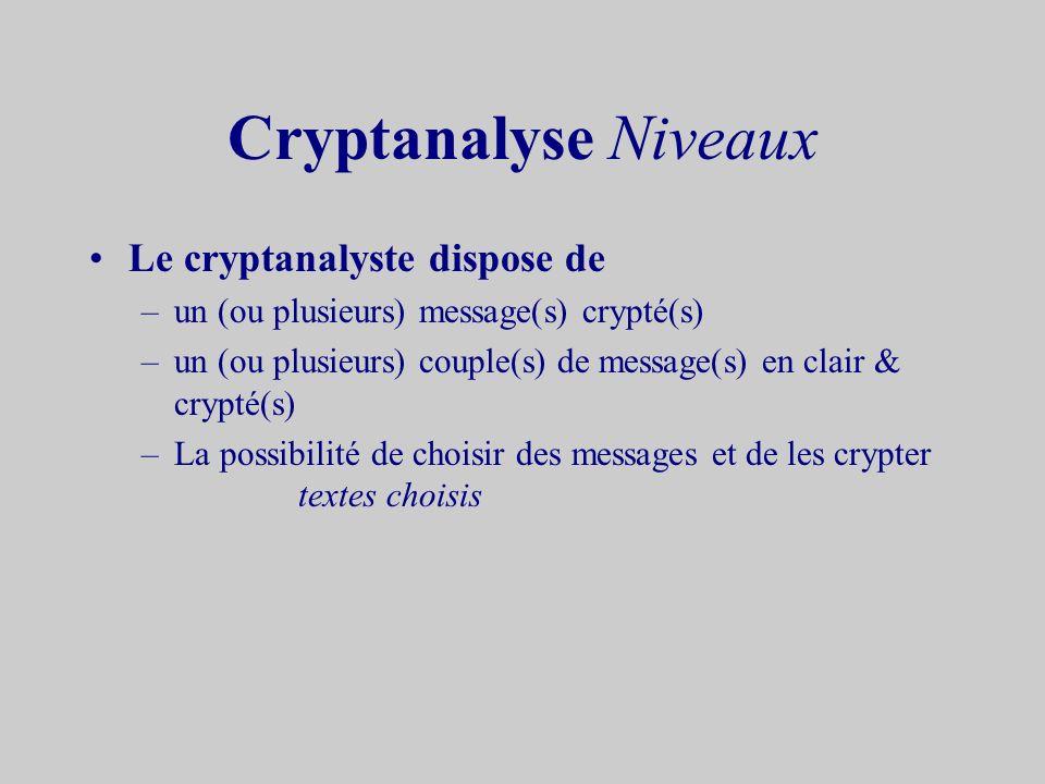 Cryptanalyse Activités Décrypter un message sans la clef espionnage Trouver la clef de cryptage ou de décryptage Falsifier un message Falsifier une id
