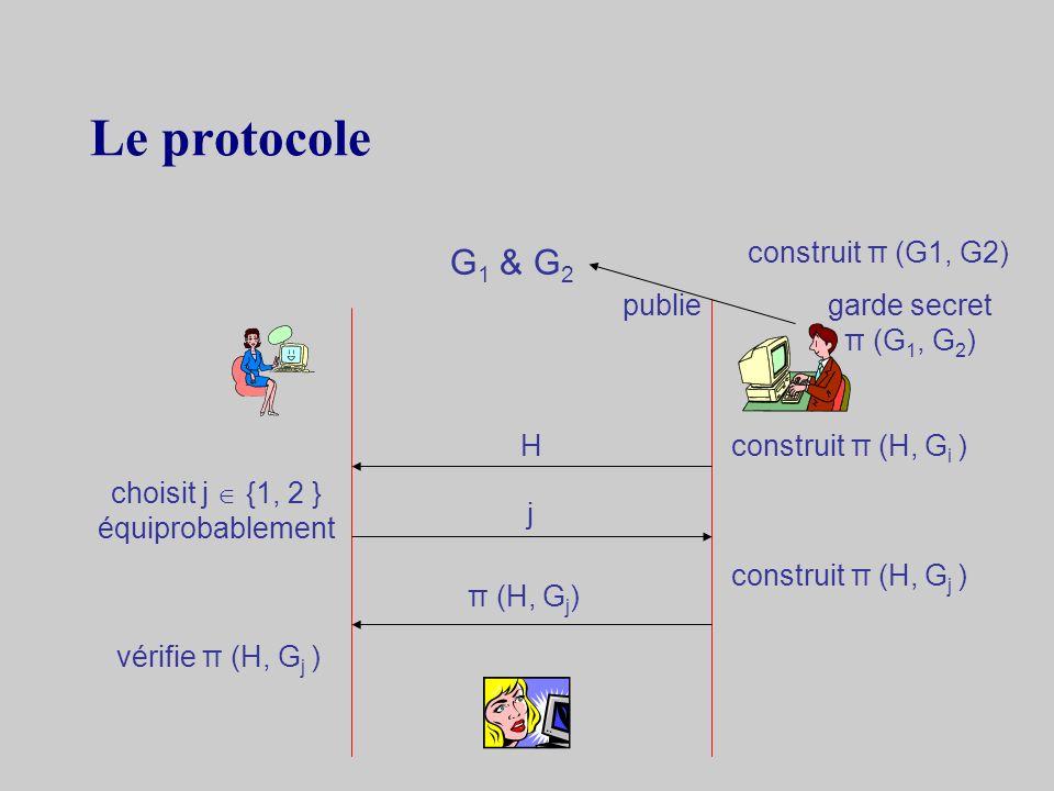 Complexité π( G 1, G 2 ) G 1 G 2 P NP