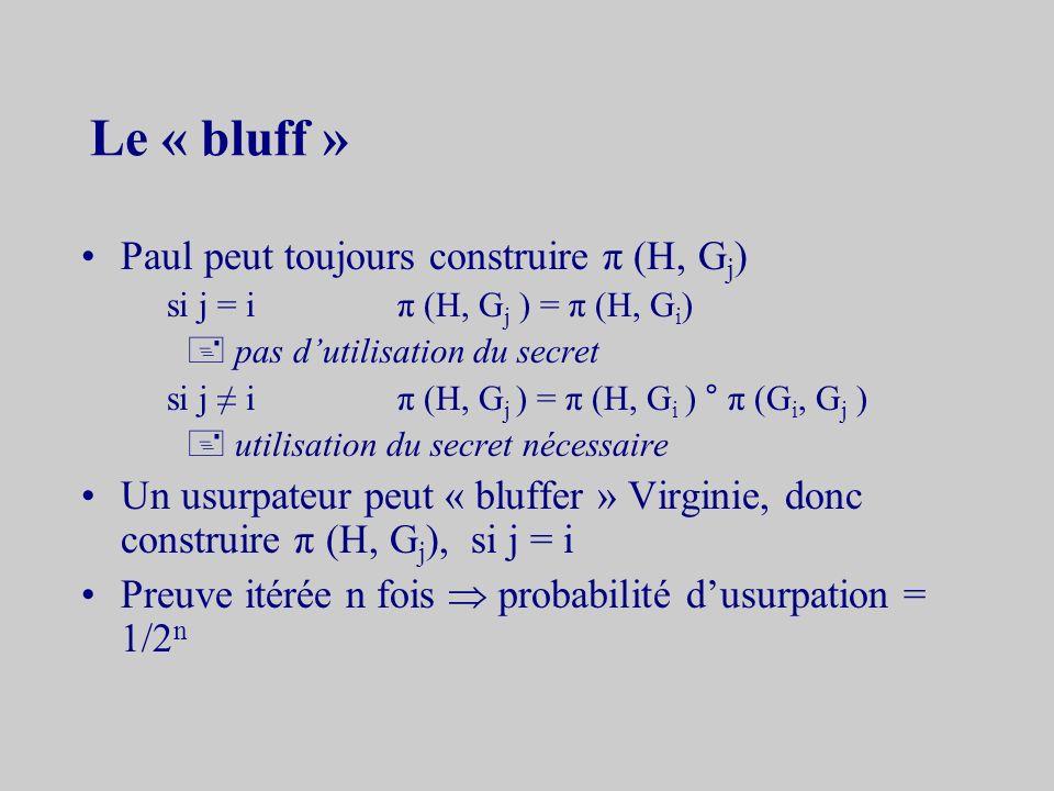 Le protocole construit π (H, G i ) G 1 & G 2 construit π (G1, G2) H choisit j {1, 2 } équiprobablement j construit π (H, G j ) π (H, G j ) vérifie π (H, G j ) publiegarde secret π (G 1, G 2 )