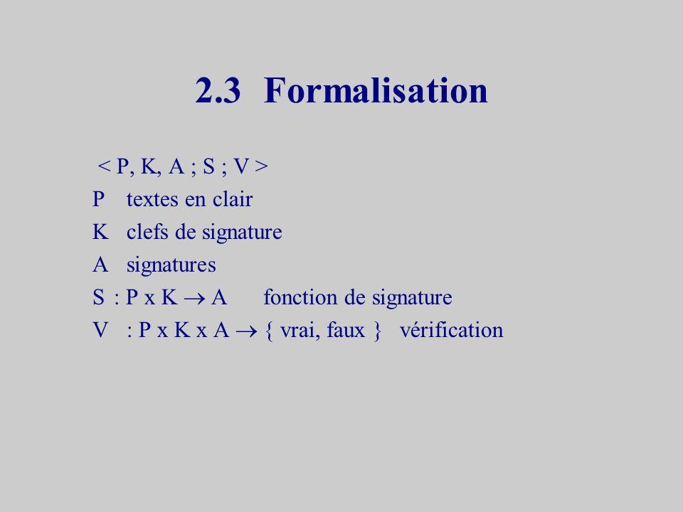 2.2Mécanisme –fonction de signatures = sig (k, x) –prédicat public de vérification ver (k, x, s) s = sig (k, x) xs sig k ver k