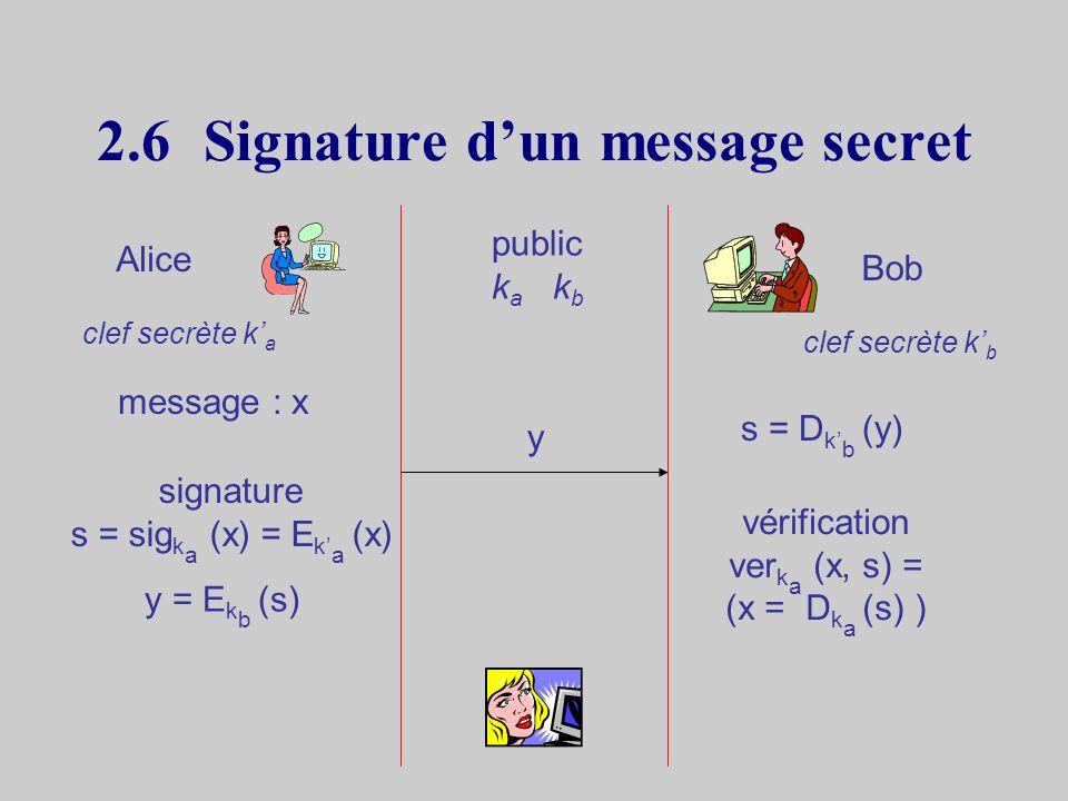 2.5Signature dun message public Alice clef secrète k a Bob public k a x, s y = D k a (s) message : x vérification ver k a (x, s) = (x = y ) signature