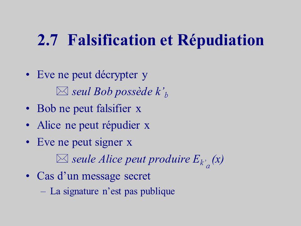 2.6Signature dun message secret Alice clef secrète k a Bob clef secrète k b public k a k b y = E k b (s) y s = D k b (y) signature s = sig k a (x) = E k a (x) vérification ver k a (x, s) = (x = D k a (s) ) message : x
