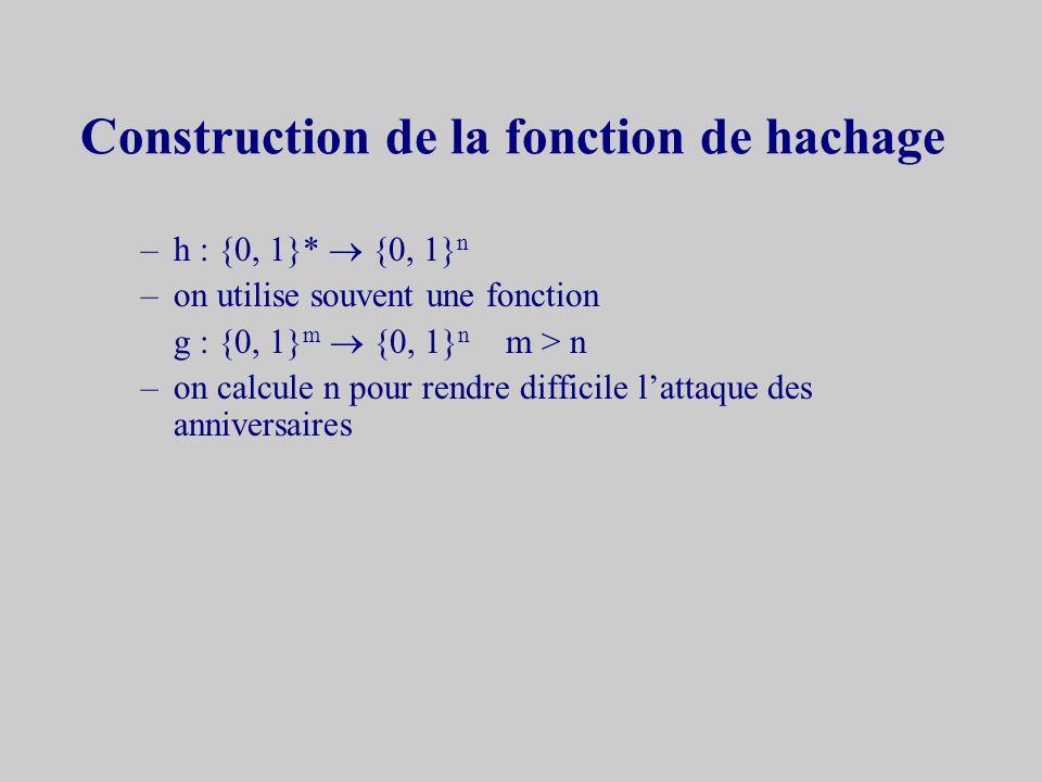 Falsification et répudiation x nest pas secret vérification publique D, k a, hsont publics Falsification par Bob Recherche dun x tel que h(x) = h(x) c