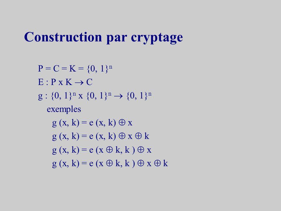 Construction de la fonction de hachage –h : {0, 1}* {0, 1} n –on utilise souvent une fonction g : {0, 1} m {0, 1} n m > n –on calcule n pour rendre difficile lattaque des anniversaires
