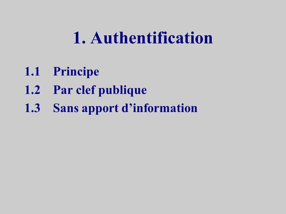Sommaire 1.Authentification 2.Signature électronique 3.Certification