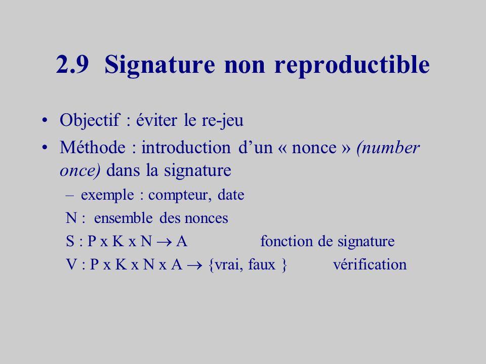 Autres constructions Basées sur la construction de Merkle MD5Message-Digest Algorithm (n = 128 bits ) SHASecure Hash Algorithm (n = 160 bits) Basées sur la construction de Elgamal DSSDigital Signature Standard DSADigital Signature Algorithm +issues de lalgorithme de signature dû à Taher Elgamal, basé sur le logarithme discret طاهر الجمل Taher Elgamal (1955)