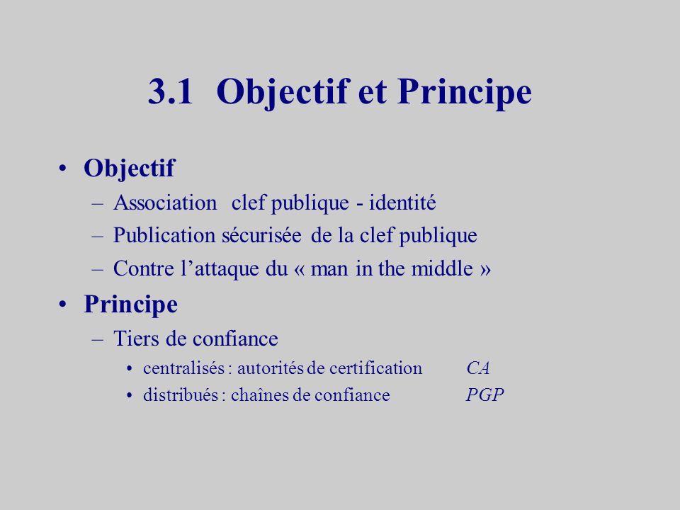 3.Certification 3.1Objectif et Principe 3.2Contenu dun certificat 3.3Utilisations