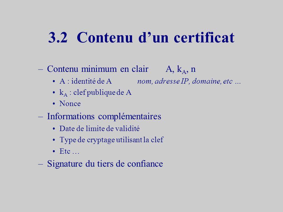 3.1Objectif et Principe Objectif –Association clef publique - identité –Publication sécurisée de la clef publique –Contre lattaque du « man in the mid