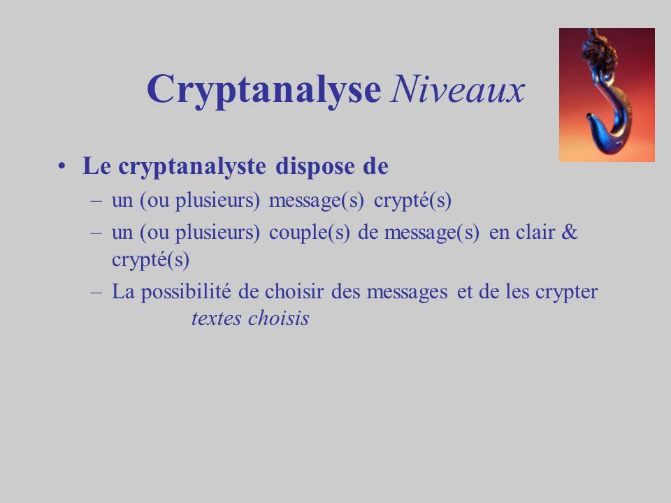 Cryptanalyse Niveaux Le cryptanalyste dispose de –un (ou plusieurs) message(s) crypté(s) –un (ou plusieurs) couple(s) de message(s) en clair & crypté(