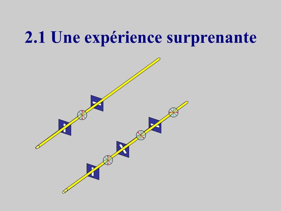 2.Cryptographie quantique 2.1Une expérience surprenante 2.2Le protocole BB84 2.3La cryptanalyse
