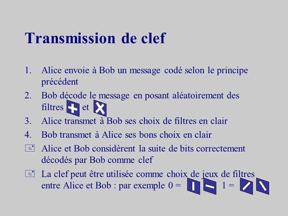 2.2Le protocole BB84 Gilles Brassard (1955) Principe Alice code un message par des photons polarisés en utilisant aléatoirement lun des jeux de filtre