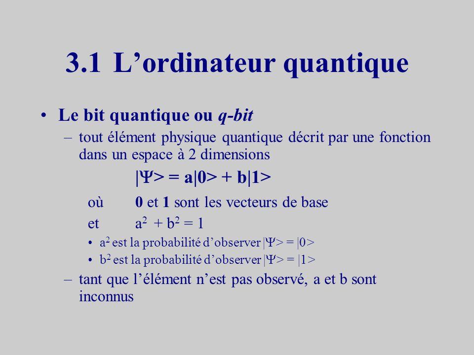 3.Cryptanalyse quantique 3.1Lordinateur quantique 3.2Les algorithmes quantiques 3.3La complexité quantique