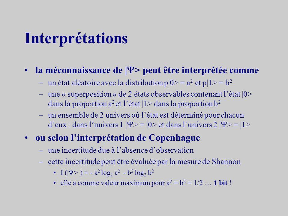 3.1Lordinateur quantique Le bit quantique ou q-bit –tout élément physique quantique décrit par une fonction dans un espace à 2 dimensions | > = a|0> +