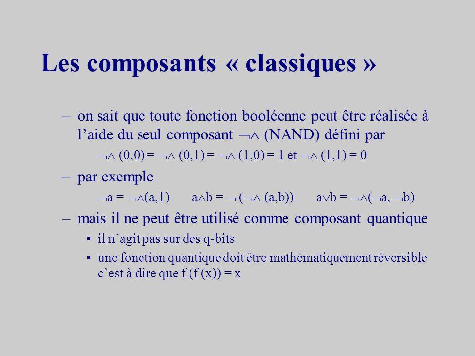 Interprétations la méconnaissance de | > peut être interprétée comme –un état aléatoire avec la distribution p|0> = a 2 et p|1> = b 2 –une « superposi