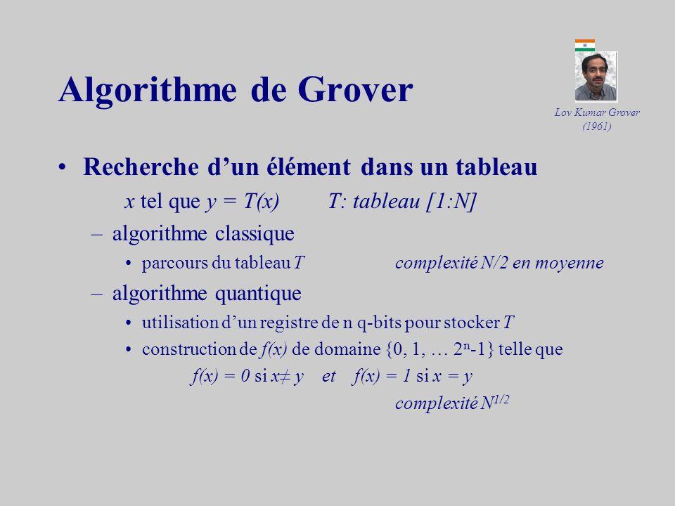 Algorithme de Deutsch Calcul de f(0) = f(1) –algorithme classique complexité 2*C calcul de f (0)complexité C calcul de f (1) complexité C calcul de f