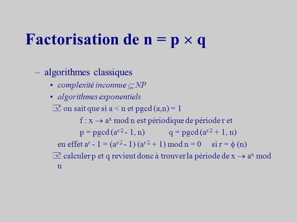 Algorithme de Grover Recherche dun élément dans un tableau x tel que y = T(x)T: tableau [1:N] –algorithme classique parcours du tableau Tcomplexité N/