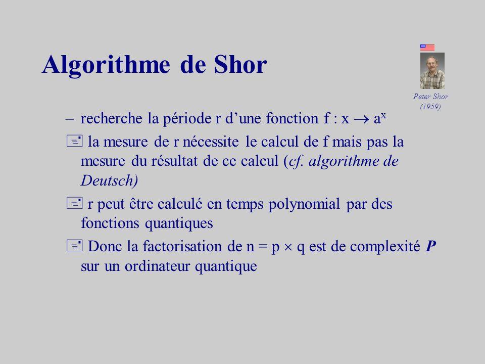 Factorisation de n = p q –algorithmes classiques complexité inconnue NP algorithmes exponentiels on sait que si a < n et pgcd (a,n) = 1 f : x a x mod
