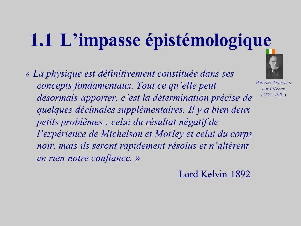 1.Fondements 1.1L impasse épistémologique 1.2La théorie de quanta 1.3Les fondateurs 1.4Citations 1.5Bibliographie