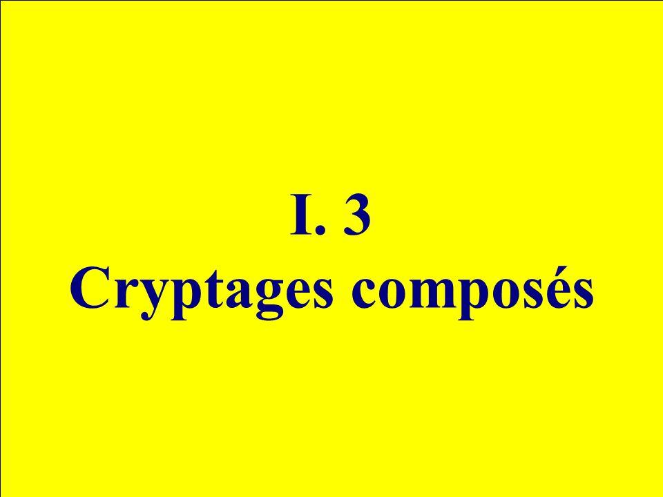 3.Cryptage de Feistel Principe P = C = {0, 1 } n K = {0, 1 } m E : P x C x K P x C E (x, y, k) = (y, f (y, k) x ) f est une fonction de composition de substitutions et permutations E utilise un y C et fournit un x P Le cryptage de Feistel est donc défini de façon itérative Horst Feistel (1915-1990)