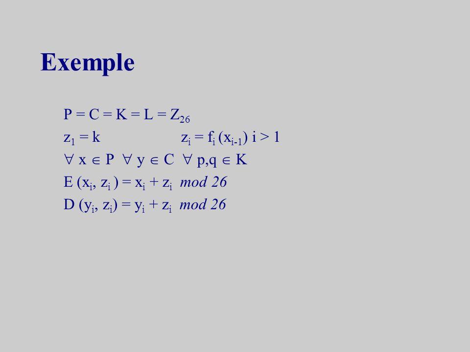Système cryptographique en chaîne P, C, K : définitions habituelles L : alphabet de séquence de clefs F = (f 1, f 2, …)générateur de séquence f i : K